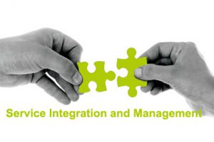 What is Service Integration and Management (SIAM)?