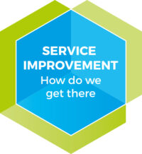 Service Improvement